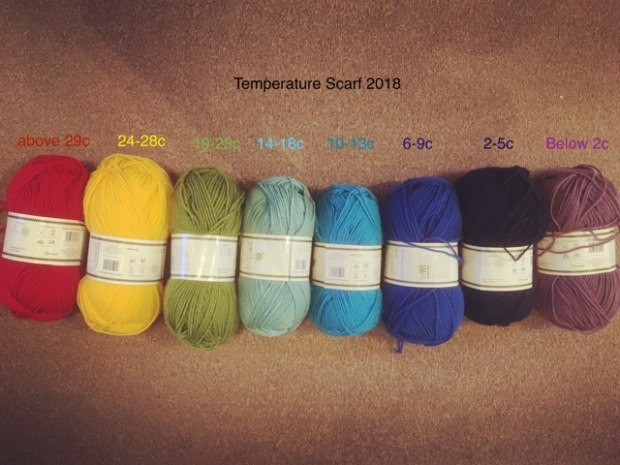temperature scarf 2